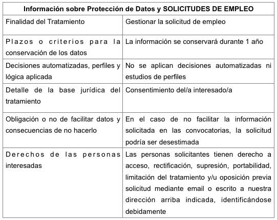 Info Empleo